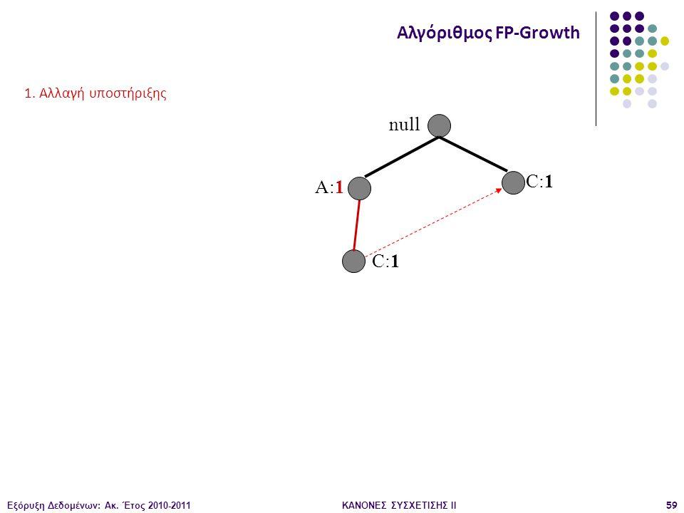 Εξόρυξη Δεδομένων: Ακ. Έτος 2010-2011ΚΑΝΟΝΕΣ ΣΥΣΧΕΤΙΣΗΣ ΙI59 null A:1 C:1 Αλγόριθμος FP-Growth 1. Αλλαγή υποστήριξης