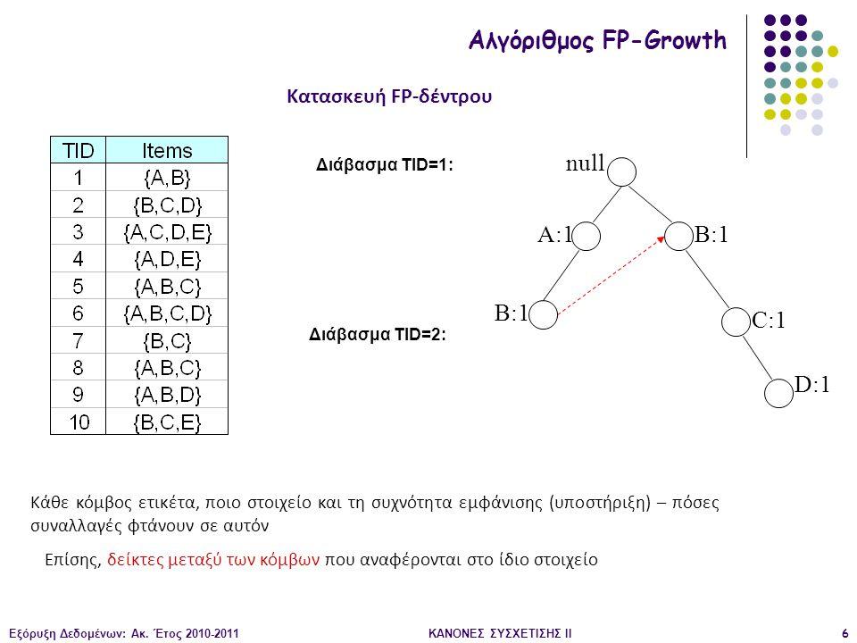 Εξόρυξη Δεδομένων: Ακ. Έτος 2010-2011ΚΑΝΟΝΕΣ ΣΥΣΧΕΤΙΣΗΣ ΙI6 null A:1 B:1 C:1 D:1 Διάβασμα TID=1: Διάβασμα TID=2: Κατασκευή FP-δέντρου Αλγόριθμος FP-Gr