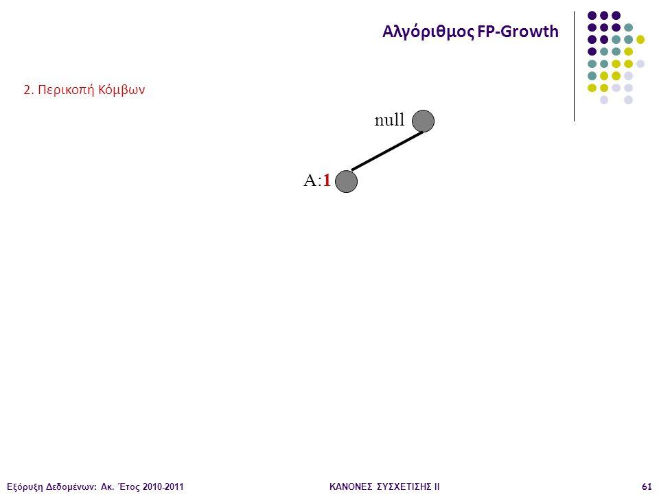 Εξόρυξη Δεδομένων: Ακ. Έτος 2010-2011ΚΑΝΟΝΕΣ ΣΥΣΧΕΤΙΣΗΣ ΙI61 null A:1 Αλγόριθμος FP-Growth 2. Περικοπή Κόμβων