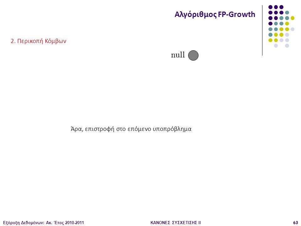 Εξόρυξη Δεδομένων: Ακ. Έτος 2010-2011ΚΑΝΟΝΕΣ ΣΥΣΧΕΤΙΣΗΣ ΙI63 null Αλγόριθμος FP-Growth 2. Περικοπή Κόμβων Άρα, επιστροφή στο επόμενο υποπρόβλημα