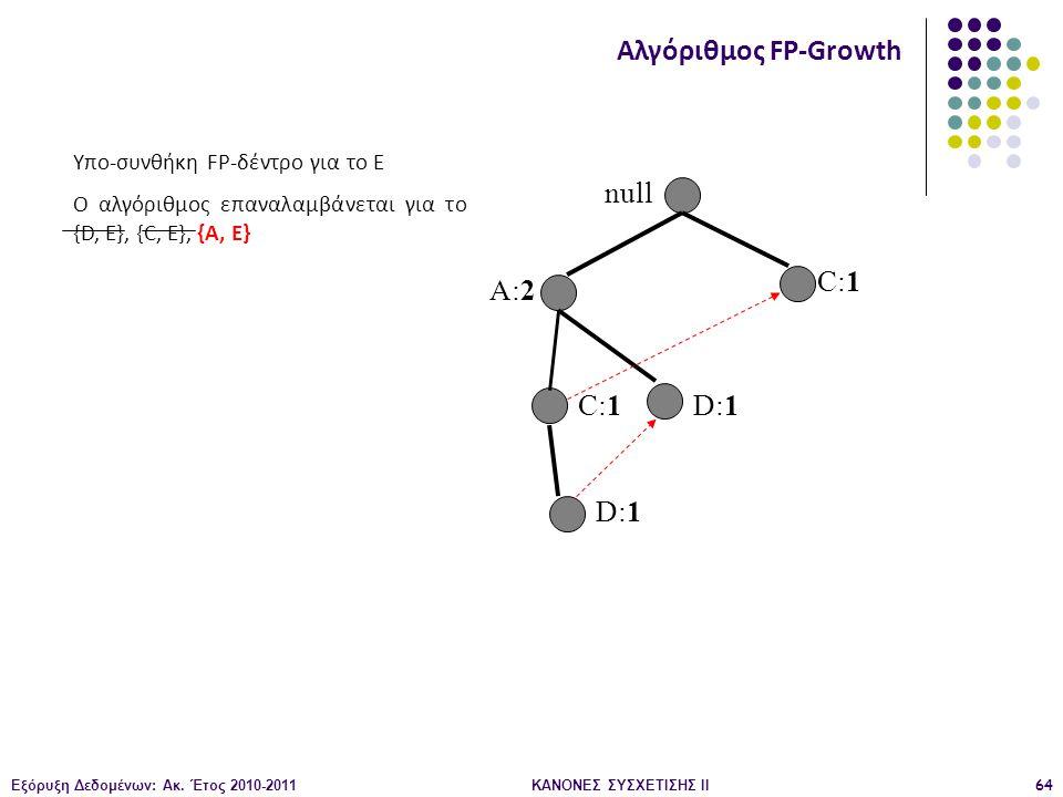 Εξόρυξη Δεδομένων: Ακ. Έτος 2010-2011ΚΑΝΟΝΕΣ ΣΥΣΧΕΤΙΣΗΣ ΙI64 null A:2 C:1 D:1 Αλγόριθμος FP-Growth Υπο-συνθήκη FP-δέντρο για το Ε Ο αλγόριθμος επαναλα