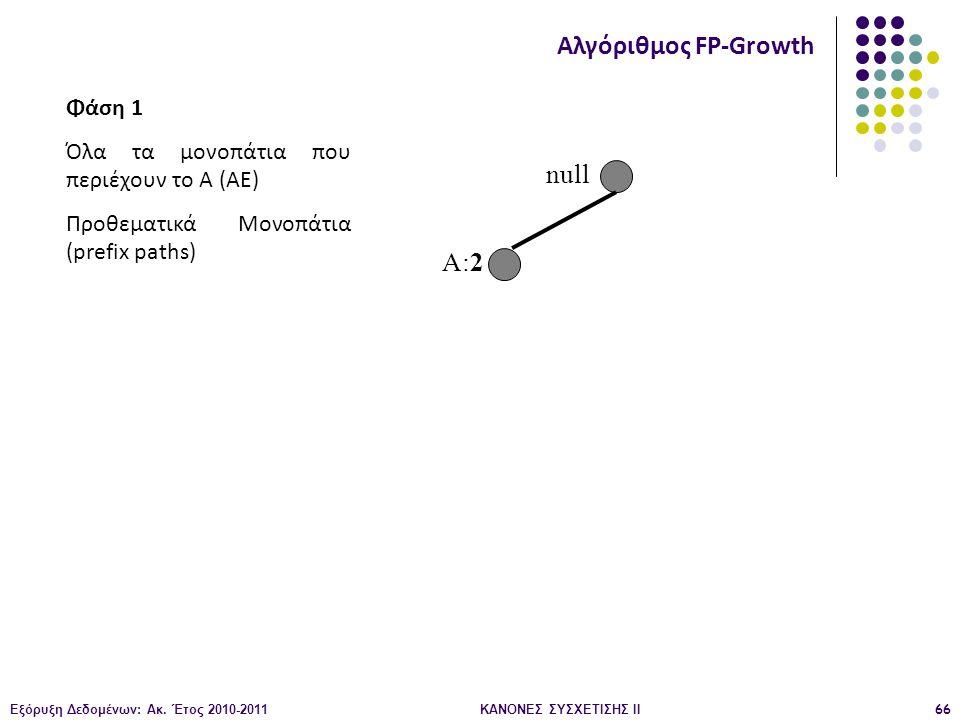 Εξόρυξη Δεδομένων: Ακ. Έτος 2010-2011ΚΑΝΟΝΕΣ ΣΥΣΧΕΤΙΣΗΣ ΙI66 null A:2 Αλγόριθμος FP-Growth Φάση 1 Όλα τα μονοπάτια που περιέχουν το Α (AE) Προθεματικά