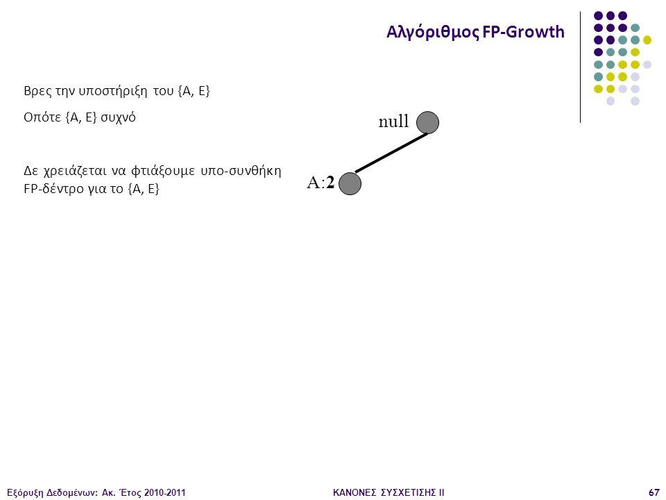 Εξόρυξη Δεδομένων: Ακ. Έτος 2010-2011ΚΑΝΟΝΕΣ ΣΥΣΧΕΤΙΣΗΣ ΙI67 null A:2 Αλγόριθμος FP-Growth Βρες την υποστήριξη του {Α, E} Οπότε {Α, Ε} συχνό Δε χρειάζ