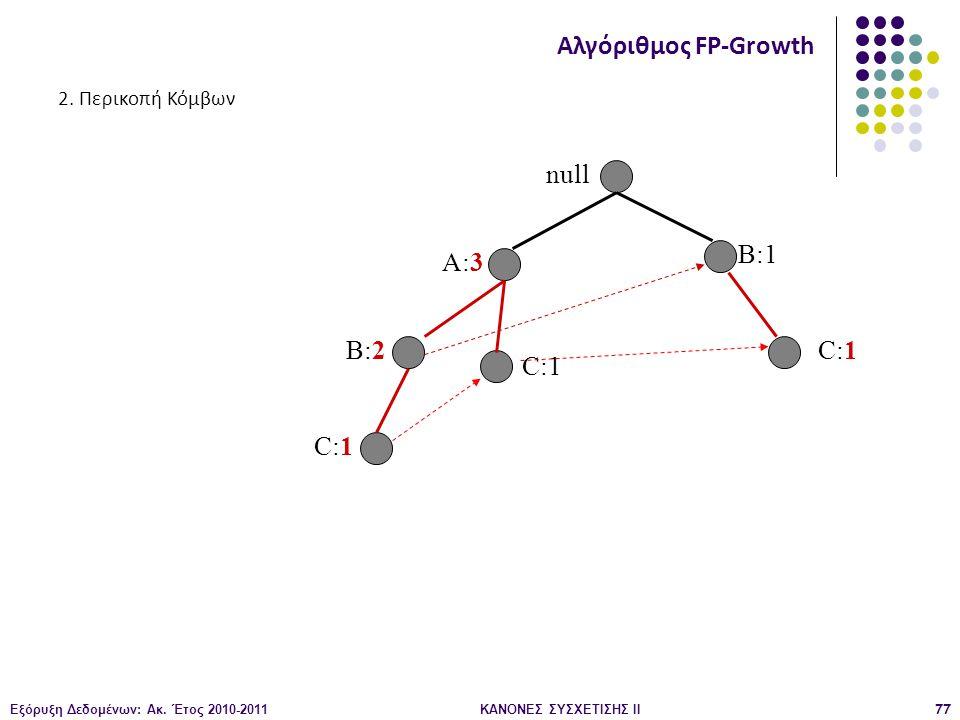 Εξόρυξη Δεδομένων: Ακ. Έτος 2010-2011ΚΑΝΟΝΕΣ ΣΥΣΧΕΤΙΣΗΣ ΙI77 null A:3 B:2 B:1 C:1 Αλγόριθμος FP-Growth 2. Περικοπή Κόμβων