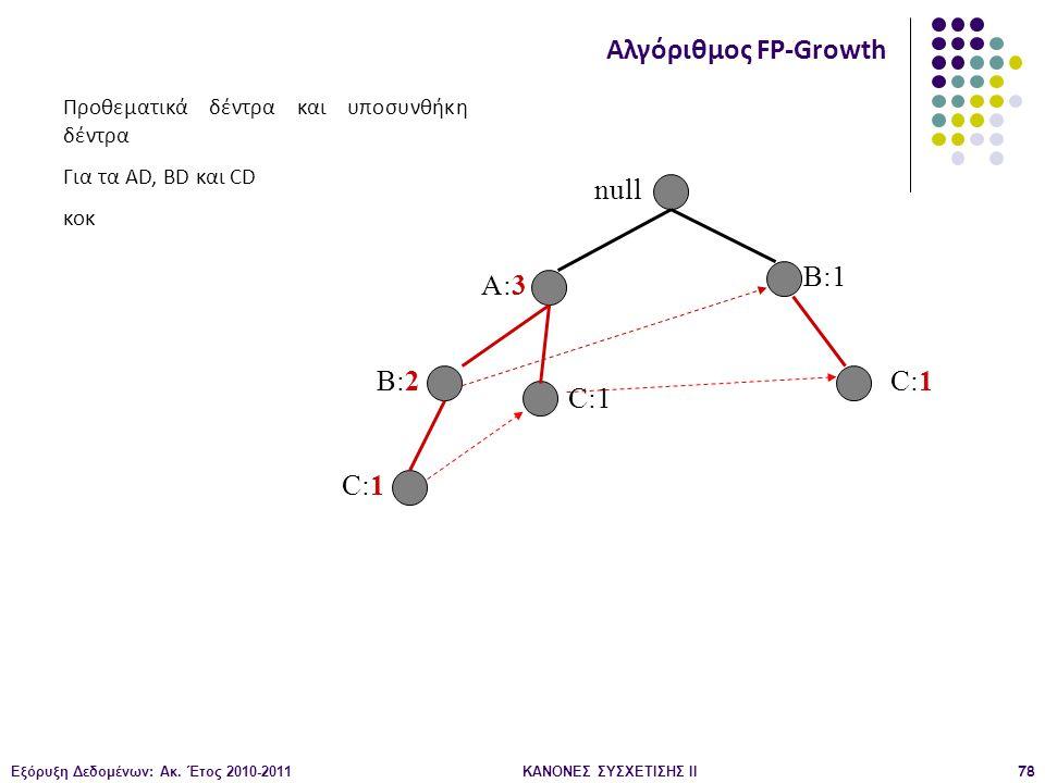 Εξόρυξη Δεδομένων: Ακ. Έτος 2010-2011ΚΑΝΟΝΕΣ ΣΥΣΧΕΤΙΣΗΣ ΙI78 null A:3 B:2 B:1 C:1 Αλγόριθμος FP-Growth Προθεματικά δέντρα και υποσυνθήκη δέντρα Για τα