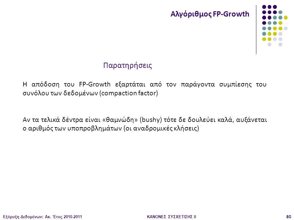 Εξόρυξη Δεδομένων: Ακ. Έτος 2010-2011ΚΑΝΟΝΕΣ ΣΥΣΧΕΤΙΣΗΣ ΙI80 Αλγόριθμος FP-Growth Η απόδοση του FP-Growth εξαρτάται από τον παράγοντα συμπίεσης του συ