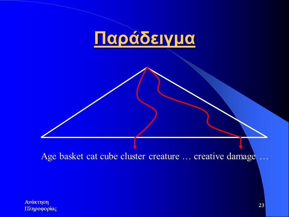 Ανάκτηση Πληροφορίας 23 Παράδειγμα Age basket cat cube cluster creature … creative damage …