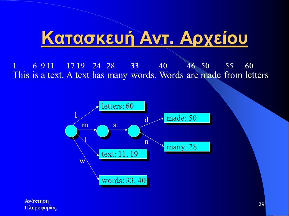 Ανάκτηση Πληροφορίας 29 Κατασκευή Αντ. Αρχείου This is a text. A text has many words. Words are made from letters 1 6 9 11 17 19 24 28 33 40 46 50 55