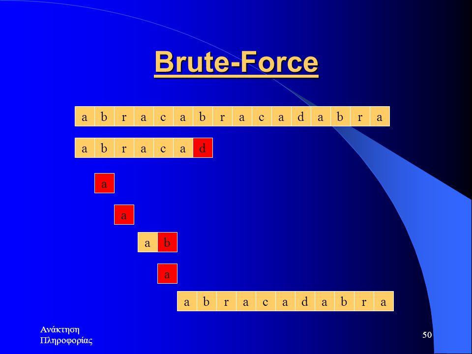 Ανάκτηση Πληροφορίας 50 Brute-Force abracabracadabra abracad a a ab a abracadabra
