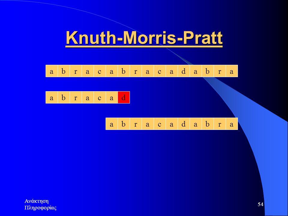 Ανάκτηση Πληροφορίας 54 Knuth-Morris-Pratt abracabracadabra abracad abracadabra