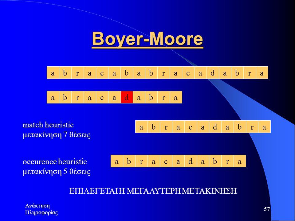 Ανάκτηση Πληροφορίας 57 Boyer-Moore abracababracadab abracadabra abracadabra ra abracadabra match heuristic μετακίνηση 7 θέσεις occurence heuristic με