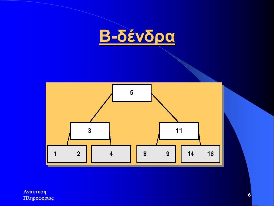 Ανάκτηση Πληροφορίας 57 Boyer-Moore abracababracadab abracadabra abracadabra ra abracadabra match heuristic μετακίνηση 7 θέσεις occurence heuristic μετακίνηση 5 θέσεις ΕΠΙΛΕΓΕΤΑΙ Η ΜΕΓΑΛΥΤΕΡΗ ΜΕΤΑΚΙΝΗΣΗ