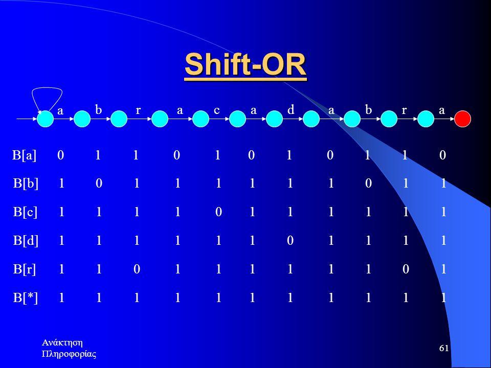 Ανάκτηση Πληροφορίας 61 Shift-OR a braacdabra 0 1 1 0 1 0 1 0 1 1 0 1 0 1 1 1 1 1 1 0 1 1 1 1 1 1 0 1 1 1 1 1 1 1 1 1 1 1 1 0 1 1 1 1 1 1 0 1 1 1 1 1