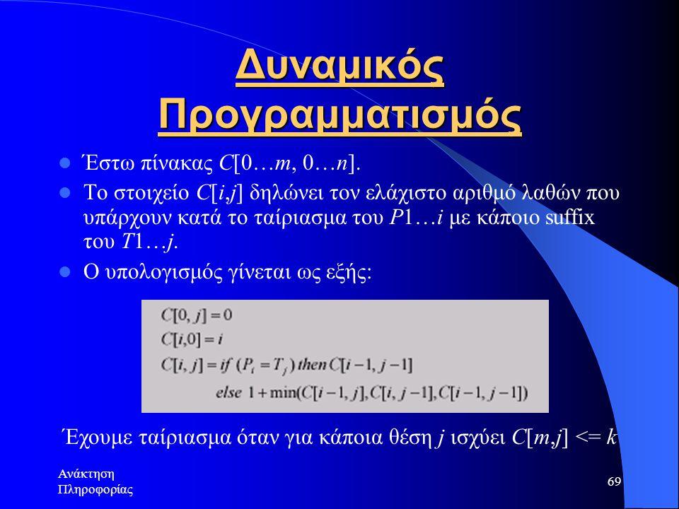 Ανάκτηση Πληροφορίας 69 Δυναμικός Προγραμματισμός Έστω πίνακας C[0…m, 0…n]. Το στοιχείο C[i,j] δηλώνει τον ελάχιστο αριθμό λαθών που υπάρχουν κατά το