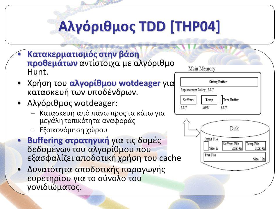 Αλγόριθμος TDD [THP04] Κατακερματισμός στην βάση προθεμάτωνΚατακερματισμός στην βάση προθεμάτων αντίστοιχα με αλγόριθμο Hunt.
