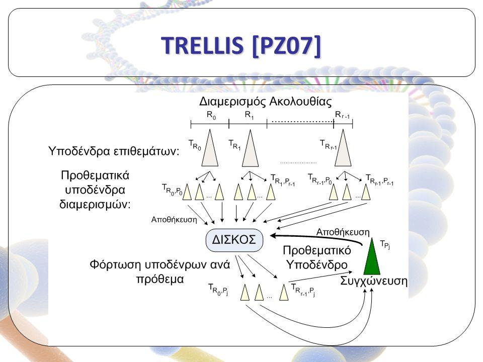 TRELLIS [PZ07]