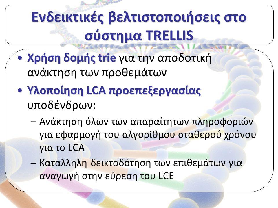 Ενδεικτικές βελτιστοποιήσεις στο σύστημα TRELLIS Χρήση δομής trieΧρήση δομής trie για την αποδοτική ανάκτηση των προθεμάτων Υλοποίηση LCA προεπεξεργασίαςΥλοποίηση LCA προεπεξεργασίας υποδένδρων: –Ανάκτηση όλων των απαραίτητων πληροφοριών για εφαρμογή του αλγορίθμου σταθερού χρόνου για το LCA –Κατάλληλη δεικτοδότηση των επιθεμάτων για αναγωγή στην εύρεση του LCE