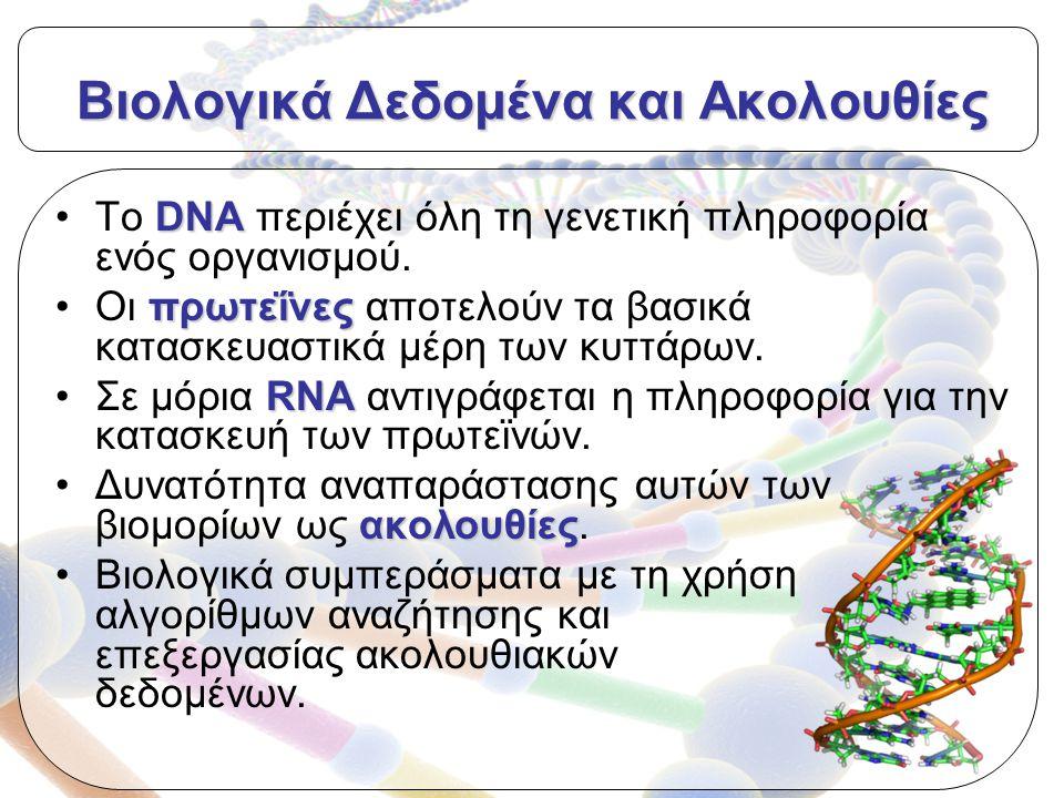 Βιολογικά Δεδομένα και Ακολουθίες DNAΤο DNA περιέχει όλη τη γενετική πληροφορία ενός οργανισμού.
