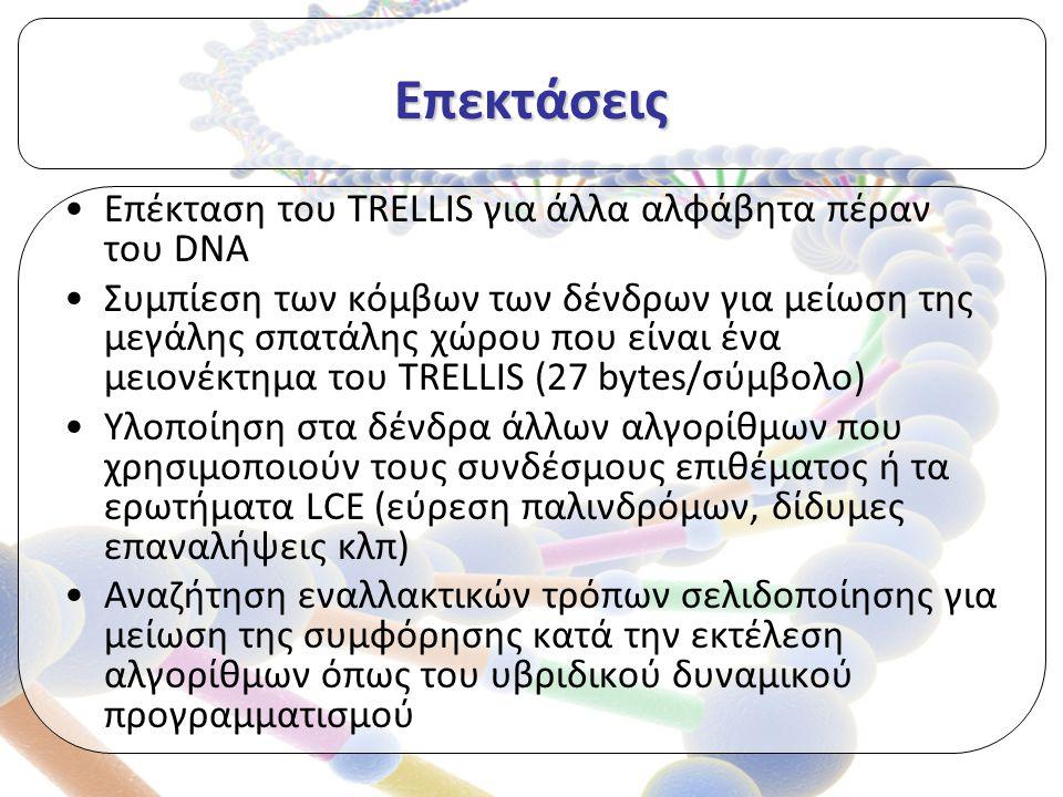 Επεκτάσεις Επέκταση του TRELLIS για άλλα αλφάβητα πέραν του DNA Συμπίεση των κόμβων των δένδρων για μείωση της μεγάλης σπατάλης χώρου που είναι ένα μειονέκτημα του TRELLIS (27 bytes/σύμβολο) Υλοποίηση στα δένδρα άλλων αλγορίθμων που χρησιμοποιούν τους συνδέσμους επιθέματος ή τα ερωτήματα LCE (εύρεση παλινδρόμων, δίδυμες επαναλήψεις κλπ) Αναζήτηση εναλλακτικών τρόπων σελιδοποίησης για μείωση της συμφόρησης κατά την εκτέλεση αλγορίθμων όπως του υβριδικού δυναμικού προγραμματισμού