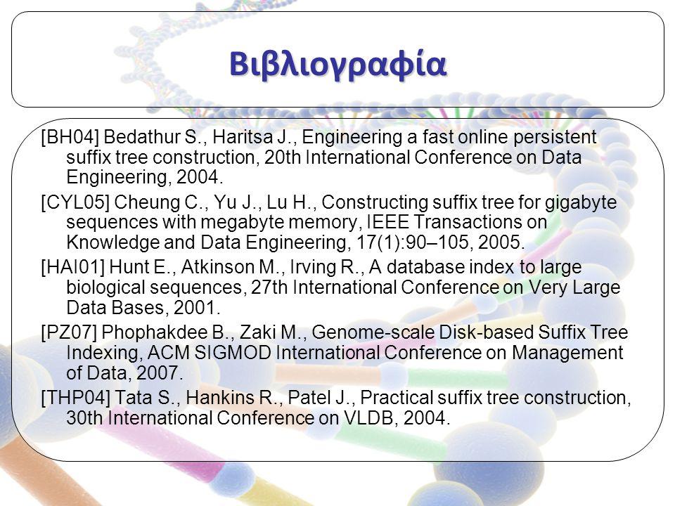 Βιβλιογραφία [BH04] Bedathur S., Haritsa J., Engineering a fast online persistent suffix tree construction, 20th International Conference on Data Engineering, 2004.