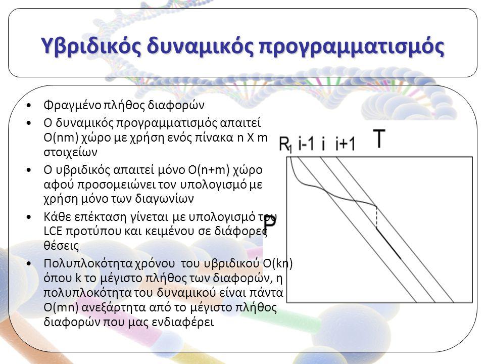 Υβριδικός δυναμικός προγραμματισμός Φραγμένο πλήθος διαφορών Ο δυναμικός προγραμματισμός απαιτεί Ο(nm) χώρο με χρήση ενός πίνακα n X m στοιχείων Ο υβριδικός απαιτεί μόνο Ο(n+m) χώρο αφού προσομειώνει τον υπολογισμό με χρήση μόνο των διαγωνίων Κάθε επέκταση γίνεται με υπολογισμό του LCE προτύπου και κειμένου σε διάφορες θέσεις Πολυπλοκότητα χρόνου του υβριδικού Ο(kn) όπου k το μέγιστο πλήθος των διαφορών, η πολυπλοκότητα του δυναμικού είναι πάντα Ο(mn) ανεξάρτητα από το μέγιστο πλήθος διαφορών που μας ενδιαφέρει