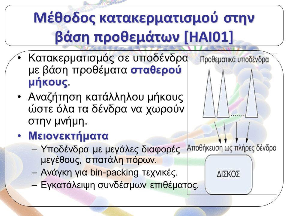 Μέθοδος κατακερματισμού στην βάση προθεμάτων [ΗΑΙ01] σταθερού μήκουςΚατακερματισμός σε υποδένδρα με βάση προθέματα σταθερού μήκους.