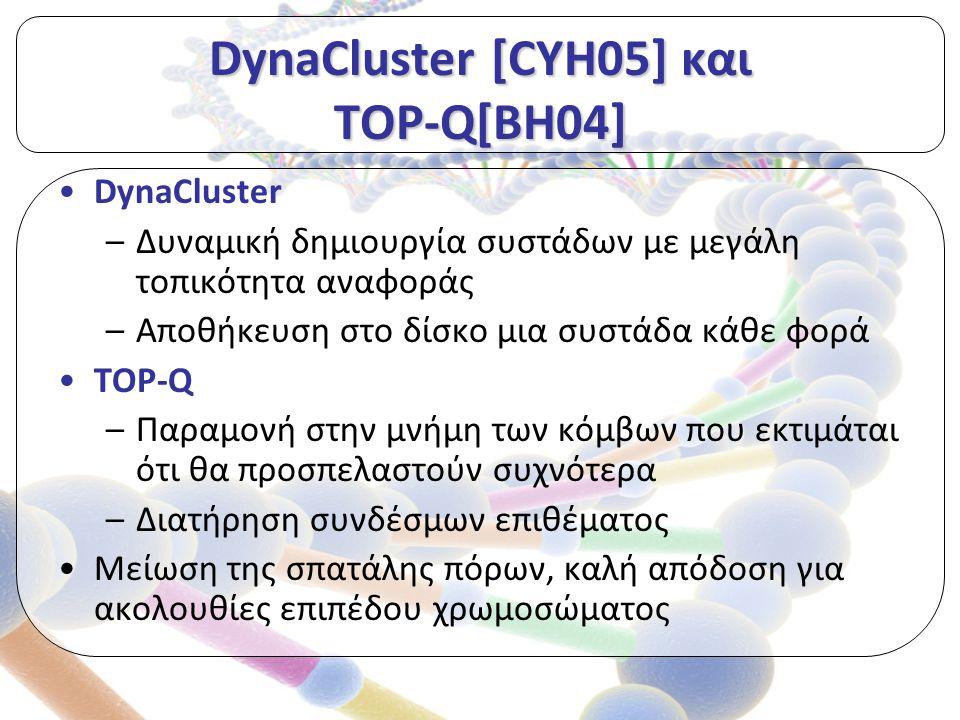 DynaCluster [CYH05] και TOP-Q[BH04] DynaCluster –Δυναμική δημιουργία συστάδων με μεγάλη τοπικότητα αναφοράς –Αποθήκευση στο δίσκο μια συστάδα κάθε φορά TOP-Q –Παραμονή στην μνήμη των κόμβων που εκτιμάται ότι θα προσπελαστούν συχνότερα –Διατήρηση συνδέσμων επιθέματος Μείωση της σπατάλης πόρων, καλή απόδοση για ακολουθίες επιπέδου χρωμοσώματος