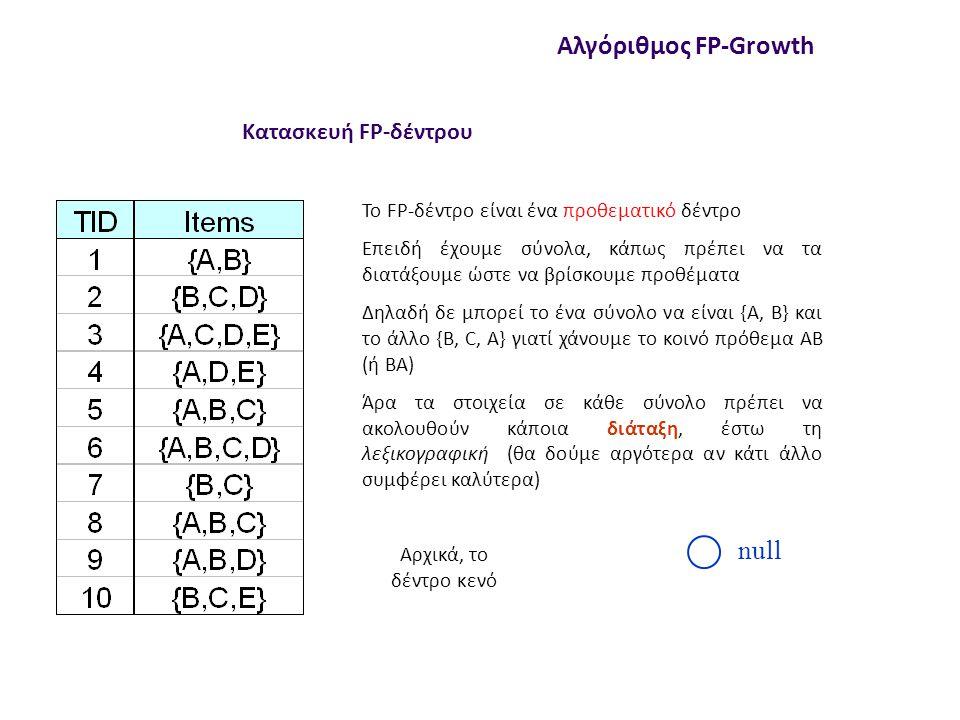 Συνοπτικά Αλγόριθμος FP-Growth Σε κάθε βήμα, για το suffix (επίθεμα) Χ  Φάση 1  Κατασκευάζουμε το προθεματικό δέντρο για το Χ και υπολογίζουμε την υποστήριξη χρησιμοποιώντας τον πίνακα  Φάση 2  Αν είναι συχνό, κατασκευάζουμε το υπο-συνθήκη δέντρο για το Χ, σε βήματα  επανα-υπολογισμός υποστήριξης  περικοπή κόμβων με μικρή υποστήριξη  περικοπή φύλλων