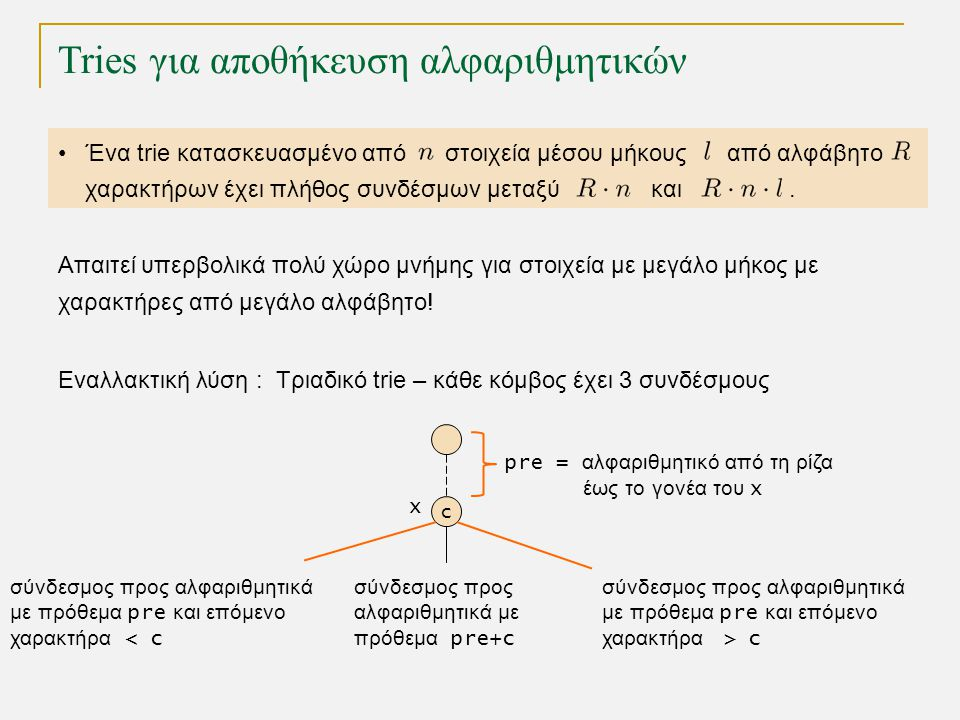 Tries για αποθήκευση αλφαριθμητικών TexPoint fonts used in EMF. Read the TexPoint manual before you delete this box.: AA A A A Ένα trie κατασκευασμένο