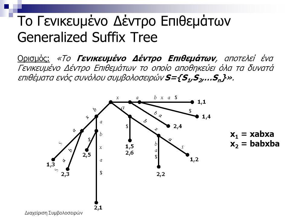 Διαχείριση Συμβολοσειρών Το Γενικευμένο Δέντρο Επιθεμάτων Generalized Suffix Tree Ορισμός: «Το Γενικευμένο Δέντρο Επιθεμάτων, αποτελεί ένα Γενικευμένο