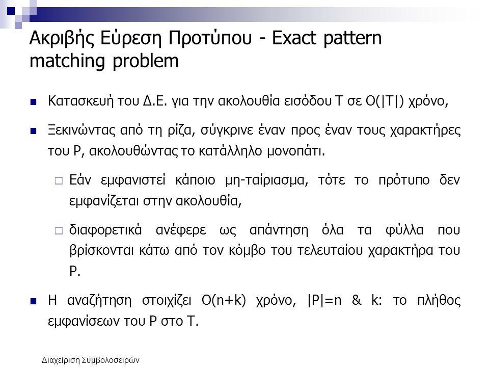 Διαχείριση Συμβολοσειρών Ακριβής Εύρεση Προτύπου - Exact pattern matching problem Κατασκευή του Δ.Ε. για την ακολουθία εισόδου T σε Ο(|Τ|) χρόνο, Ξεκι