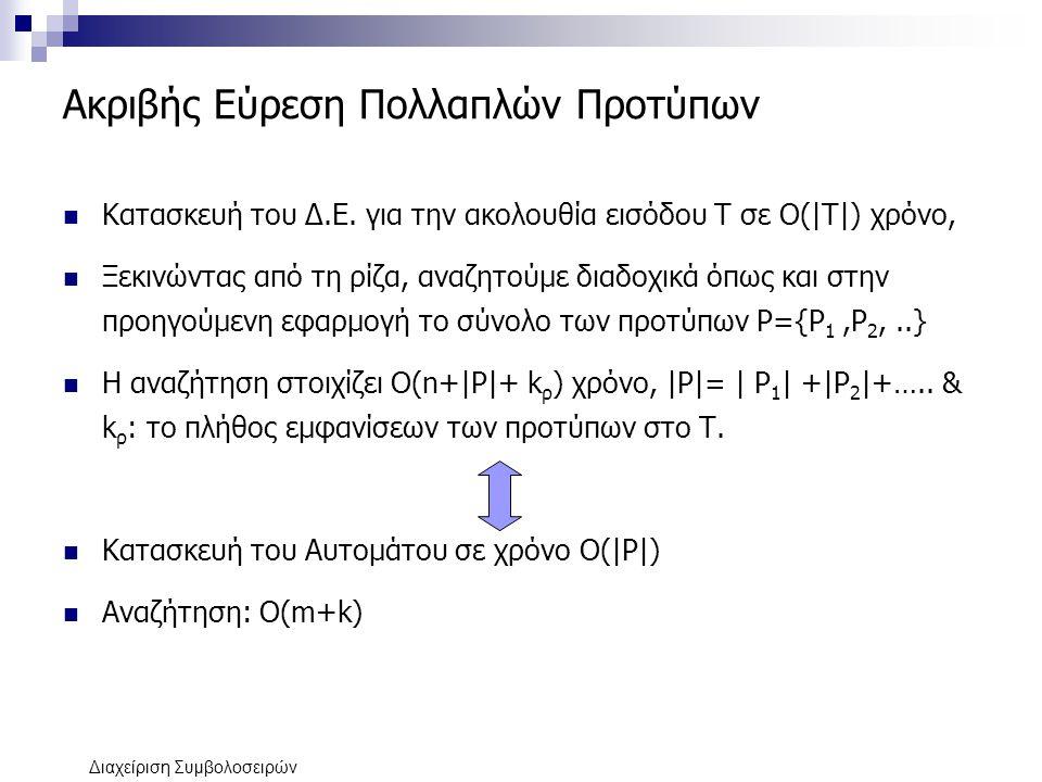 Διαχείριση Συμβολοσειρών Ακριβής Εύρεση Πολλαπλών Προτύπων Κατασκευή του Δ.Ε. για την ακολουθία εισόδου T σε Ο(|Τ|) χρόνο, Ξεκινώντας από τη ρίζα, ανα