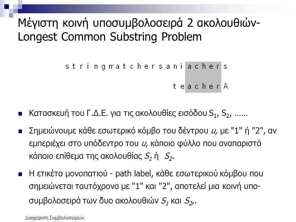 Διαχείριση Συμβολοσειρών Μέγιστη κοινή υποσυμβολοσειρά 2 ακολουθιών- Longest Common Substring Problem Κατασκευή του Γ.Δ.Ε. για τις ακολουθίες εισόδου