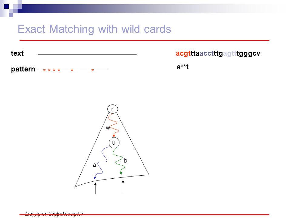 Διαχείριση Συμβολοσειρών Exact Matching with wild cards r u w a b text pattern ** * * acgtttaacctttgagtttgggcv a**t