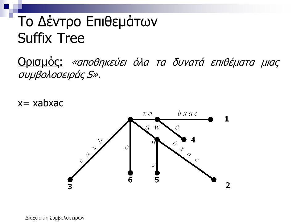 Διαχείριση Συμβολοσειρών Το Δέντρο Επιθεμάτων Suffix Tree Ορισμός: «αποθηκεύει όλα τα δυνατά επιθέματα μιας συμβολοσειράς S». x= xabxac