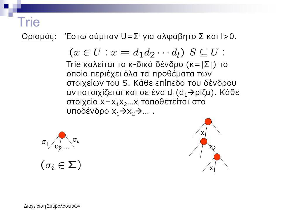 Διαχείριση Συμβολοσειρών Trie Ορισμός: Έστω σύμπαν U=Σ l για αλφάβητο Σ και l>0. Trie καλείται το κ-δικό δένδρο (κ=|Σ|) το οποίο περιέχει όλα τα προθέ