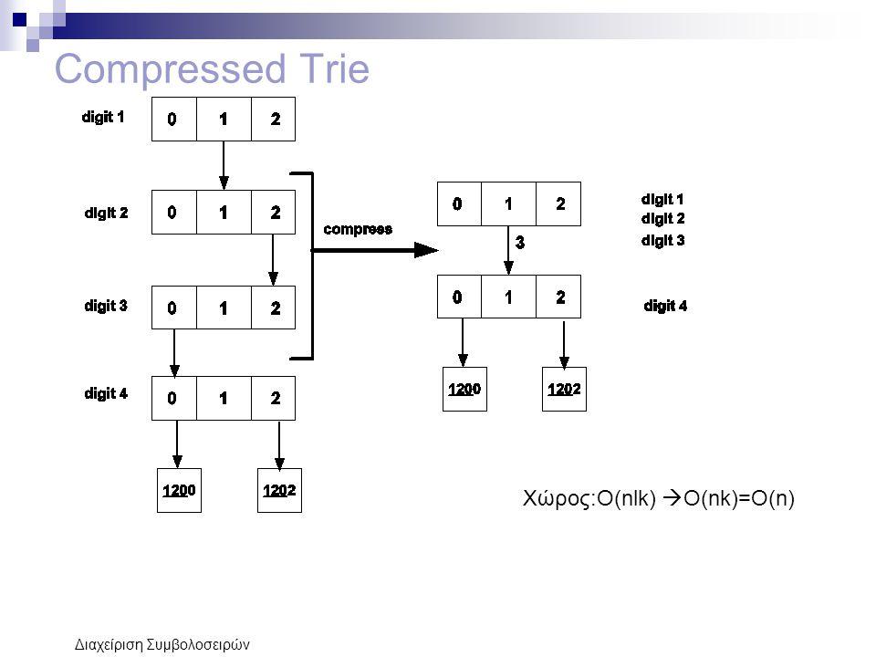 Διαχείριση Συμβολοσειρών Μέγιστη κοινή υποσυμβολοσειρά 2 ακολουθιών- Longest Common Substring Problem Παράδειγμα 2 1,2 1