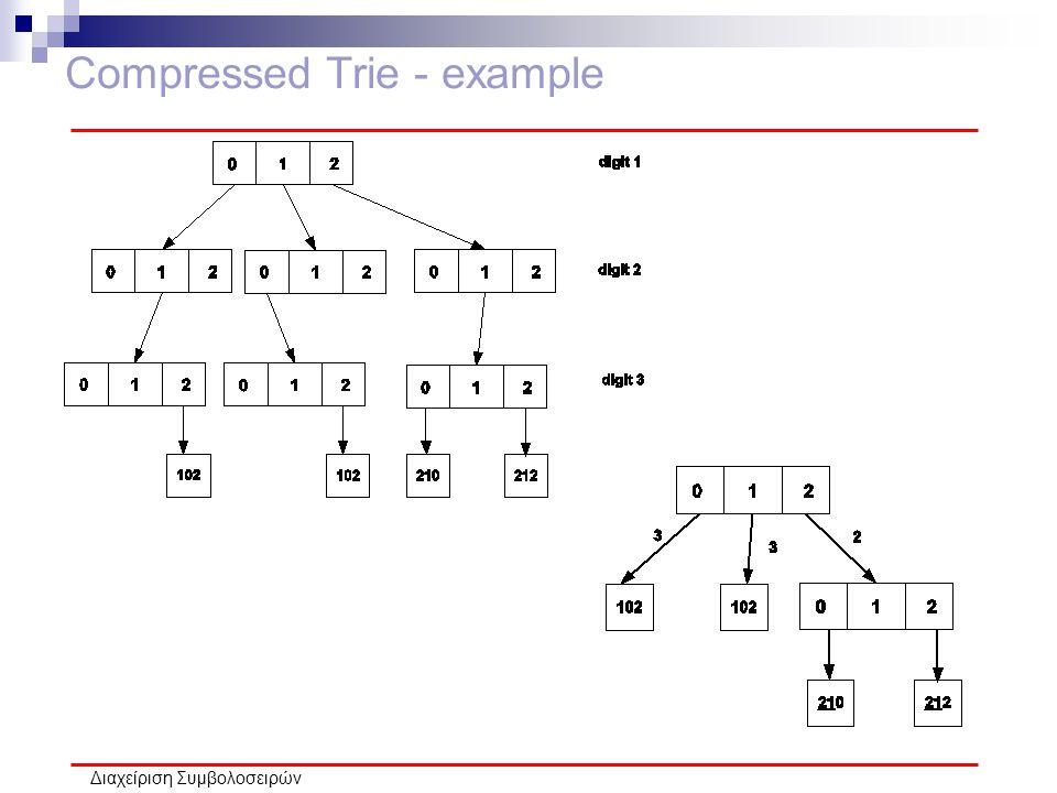 Διαχείριση Συμβολοσειρών Compressed Trie - example
