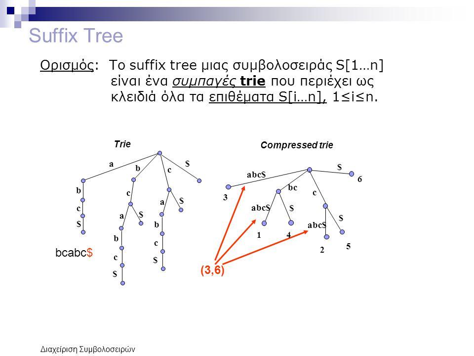 Διαχείριση Συμβολοσειρών Suffix Tree Ορισμός: Το suffix tree μιας συμβολοσειράς S[1…n] είναι ένα συμπαγές trie που περιέχει ως κλειδιά όλα τα επιθέματ