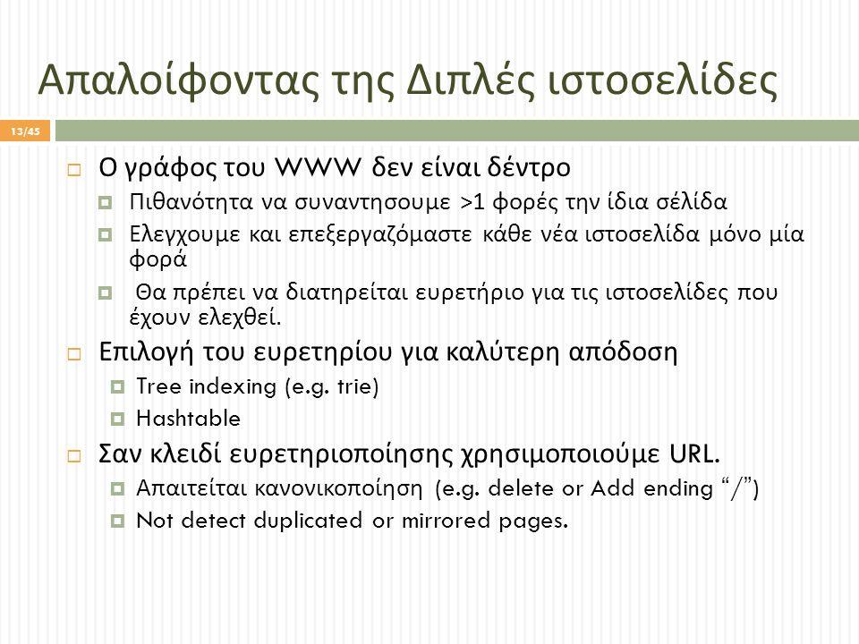 Απαλοίφοντας της Διπλές ιστοσελίδες  Ο γράφος του WWW δεν είναι δέντρο  Πιθανότητα να συναντησουμε >1 φορές την ίδια σέλίδα  Ελεγχουμε και επεξεργαζόμαστε κάθε νέα ιστοσελίδα μόνο μία φορά  Θα πρέπει να διατηρείται ευρετήριο για τις ιστοσελίδες που έχουν ελεχθεί.