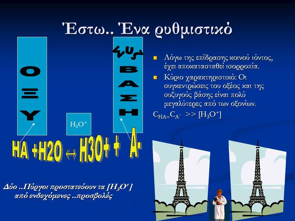 Έστω.. Ένα ρυθμιστικό Δύο..Πύργοι προστατεύουν τα [H 3 O + ] από ενδεχόμενες..προσβολές Λόγω της επίδρασης κοινού ιόντος, έχει αποκατασταθεί ισορροπία