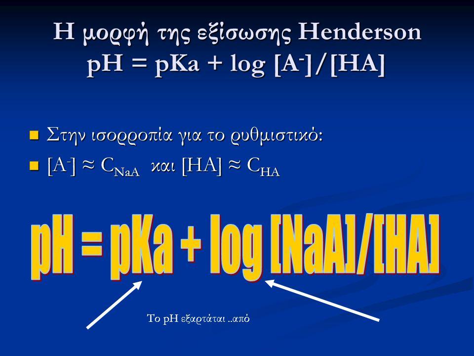 Η μορφή της εξίσωσης Henderson pH = pKa + log [A - ]/[HA] Στην ισορροπία για το ρυθμιστικό: Στην ισορροπία για το ρυθμιστικό: [Α - ] ≈ C NaA και [ΗΑ]