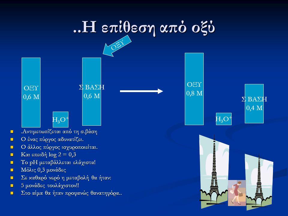 ..Η επίθεση από οξύ.Αντιμετωπίζεται από τη σ.βάση Ο ένας πύργος αδυνατίζει. Ο άλλος πύργος ισχυροποιείται. Και επειδή log 2 = 0,3 Το pH μεταβάλλεται ε