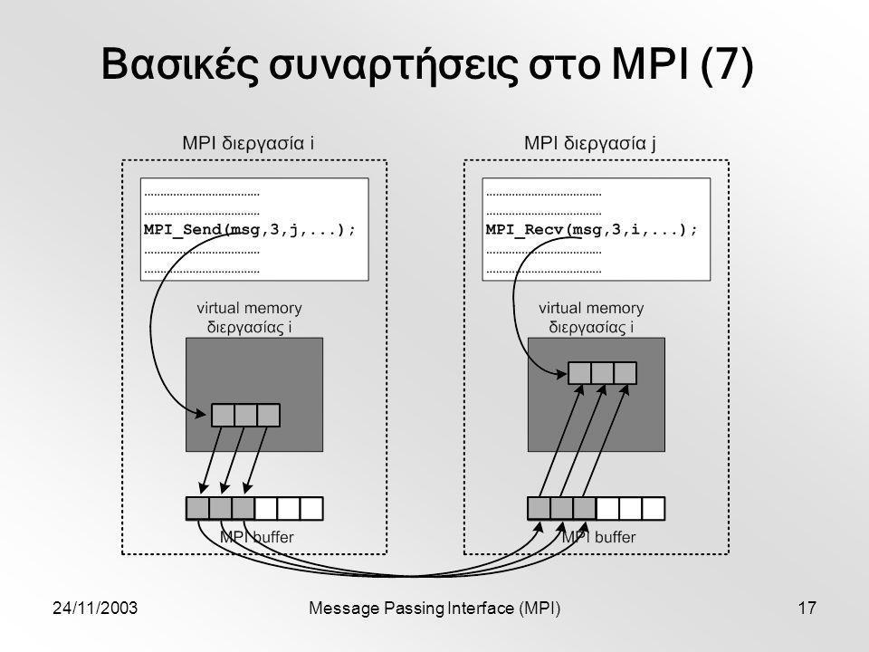 24/11/2003Message Passing Interface (MPI)17 Βασικές συναρτήσεις στο MPI (7)