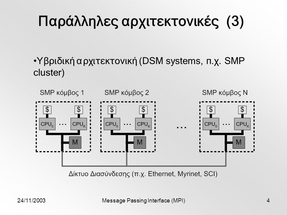 24/11/2003Message Passing Interface (MPI)4 Υβριδική αρχιτεκτονική (DSM systems, π.χ. SMP cluster) Παράλληλες αρχιτεκτονικές (3)
