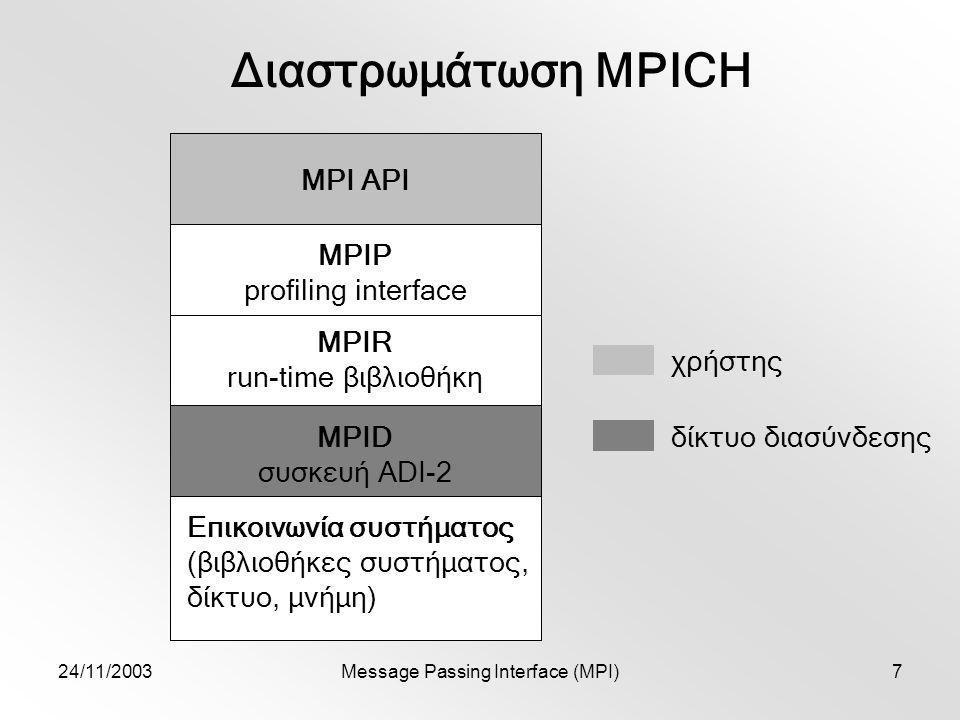 24/11/2003Message Passing Interface (MPI)7 MPID συσκευή ADI-2 MPI API Διαστρωμάτωση MPICH Επικοινωνία συστήματος (βιβλιοθήκες συστήματος, δίκτυο, μνήμη) MPIR run-time βιβλιοθήκη MPIP profiling interface χρήστης δίκτυο διασύνδεσης MPI API MPID συσκευή ADI-2