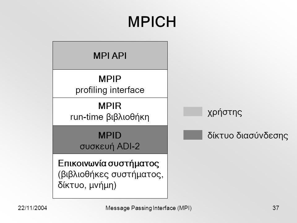 22/11/2004Message Passing Interface (MPI)37 MPID συσκευή ADI-2 MPI API MPICH Επικοινωνία συστήματος (βιβλιοθήκες συστήματος, δίκτυο, μνήμη) MPIR run-time βιβλιοθήκη MPIP profiling interface χρήστης δίκτυο διασύνδεσης MPI API MPID συσκευή ADI-2