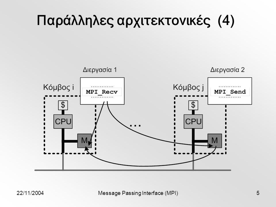 22/11/2004Message Passing Interface (MPI)5 Παράλληλες αρχιτεκτονικές (4)