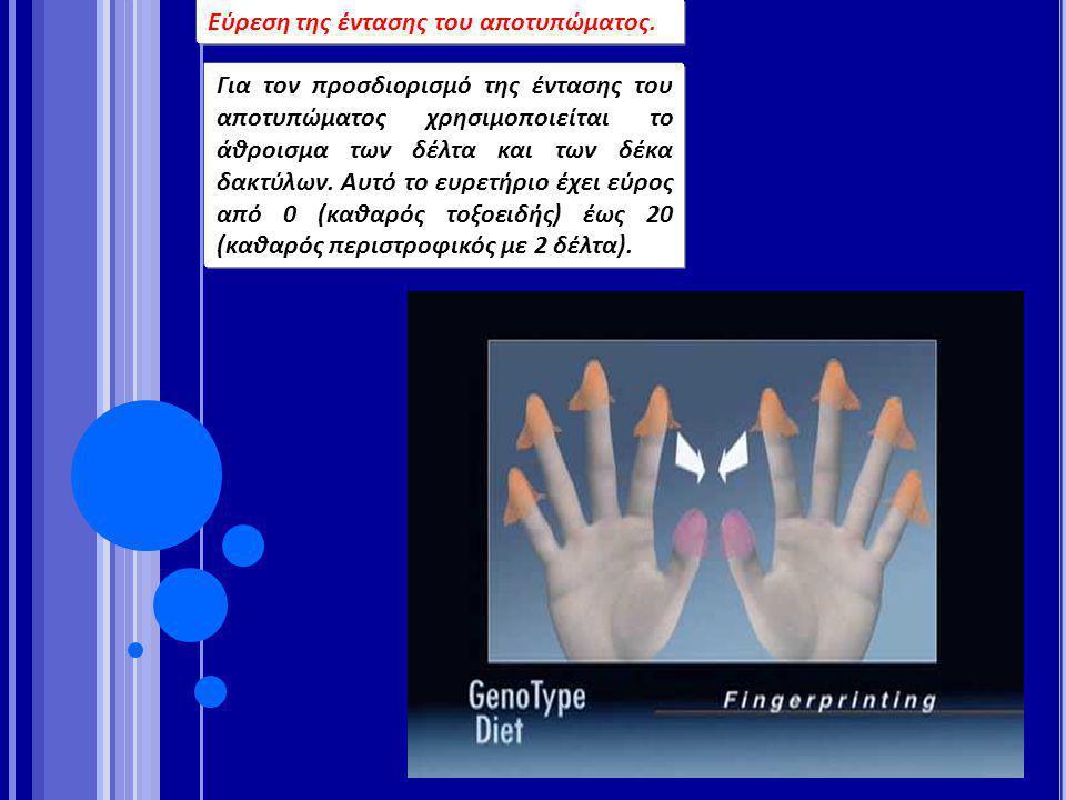 Εύρεση της έντασης του αποτυπώματος. Για τον προσδιορισμό της έντασης του αποτυπώματος χρησιμοποιείται το άθροισμα των δέλτα και των δέκα δακτύλων. Αυ
