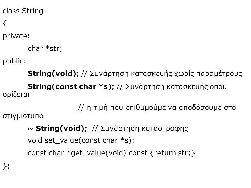 class String { private: char *str; public: String(void); // Συνάρτηση κατασκευής χωρίς παραμέτρους String(const char *s); // Συνάρτηση κατασκευής όπου ορίζεται // η τιμή που επιθυμούμε να αποδόσουμε στο στιγμιότυπο ~ String(void); // Συνάρτηση καταστροφής void set_value(const char *s); const char *get_value(void) const {return str;} }; BACK